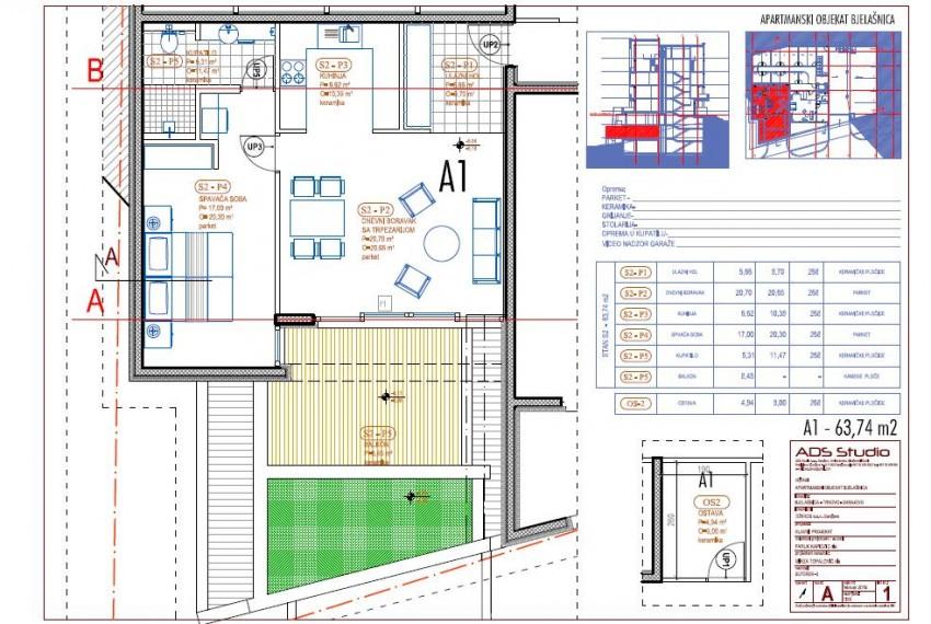63 m2-A1